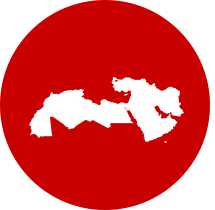 Middle East / North Africa Export Channel